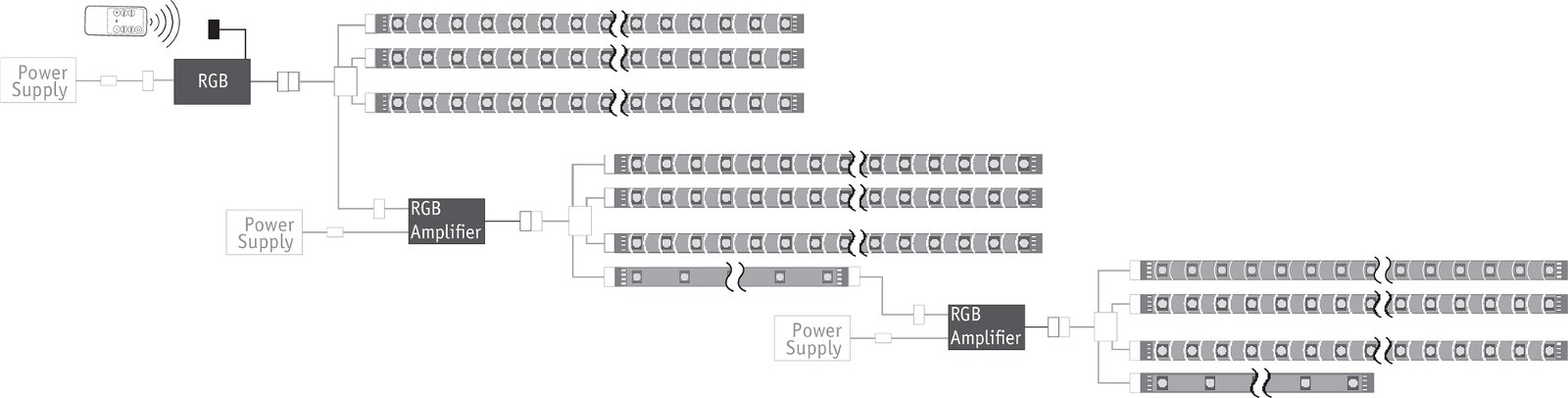 YourLED Controller RGB Verstärker DC 12V max. 60W Alu matt